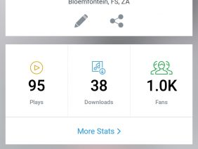 Top 5 of the ReverbNation charts